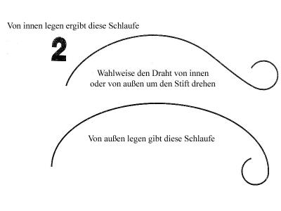 Anleitung für Wig Jig